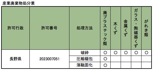 産業廃棄物処分業 信州ウェイスト 長野県